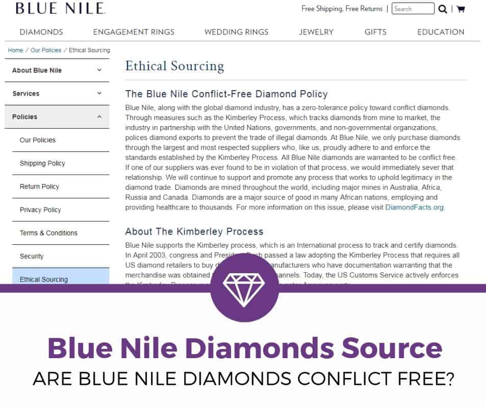 Blue Nile Conflict Free