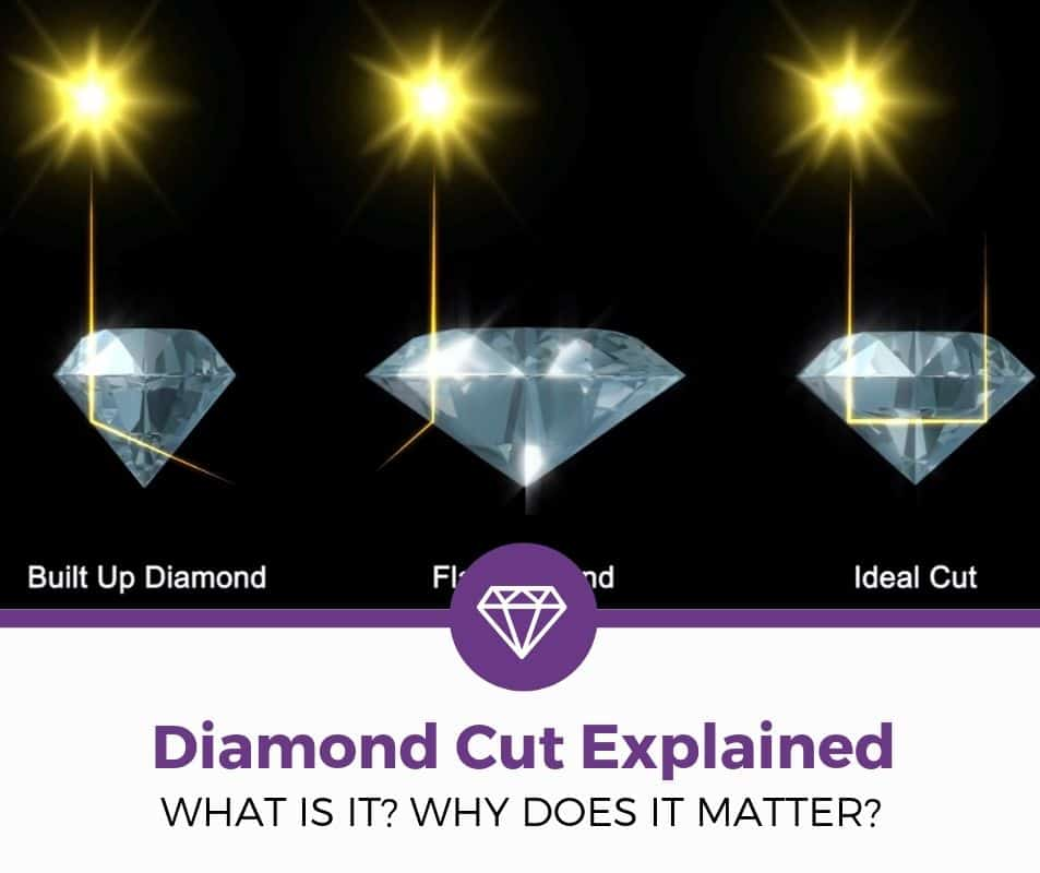 diamond cut explained and buying tips