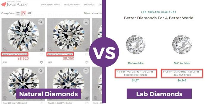 natural diamonds vs lab diamonds price (1)