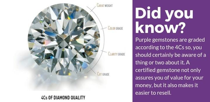 4Cs Diamond Grade