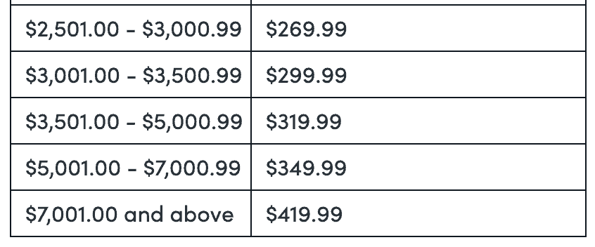 Kay's ESP pricing