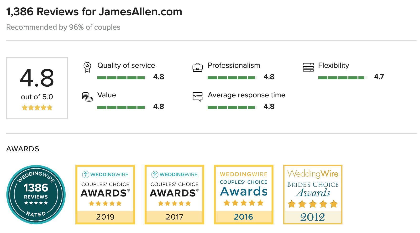 James Allen Wedding Wire awards