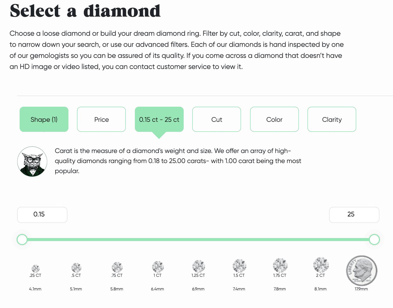 Ritani diamond inventory