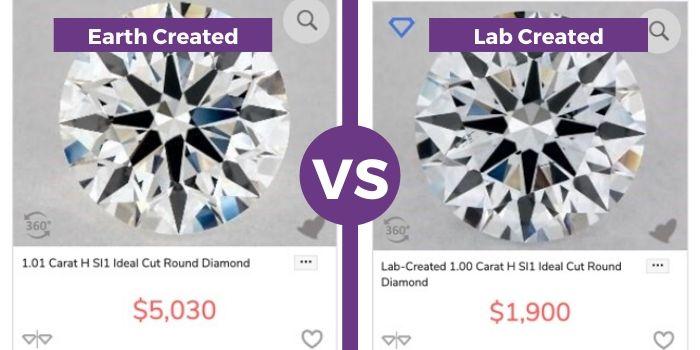 earth created diamond vs lab created alternative compared