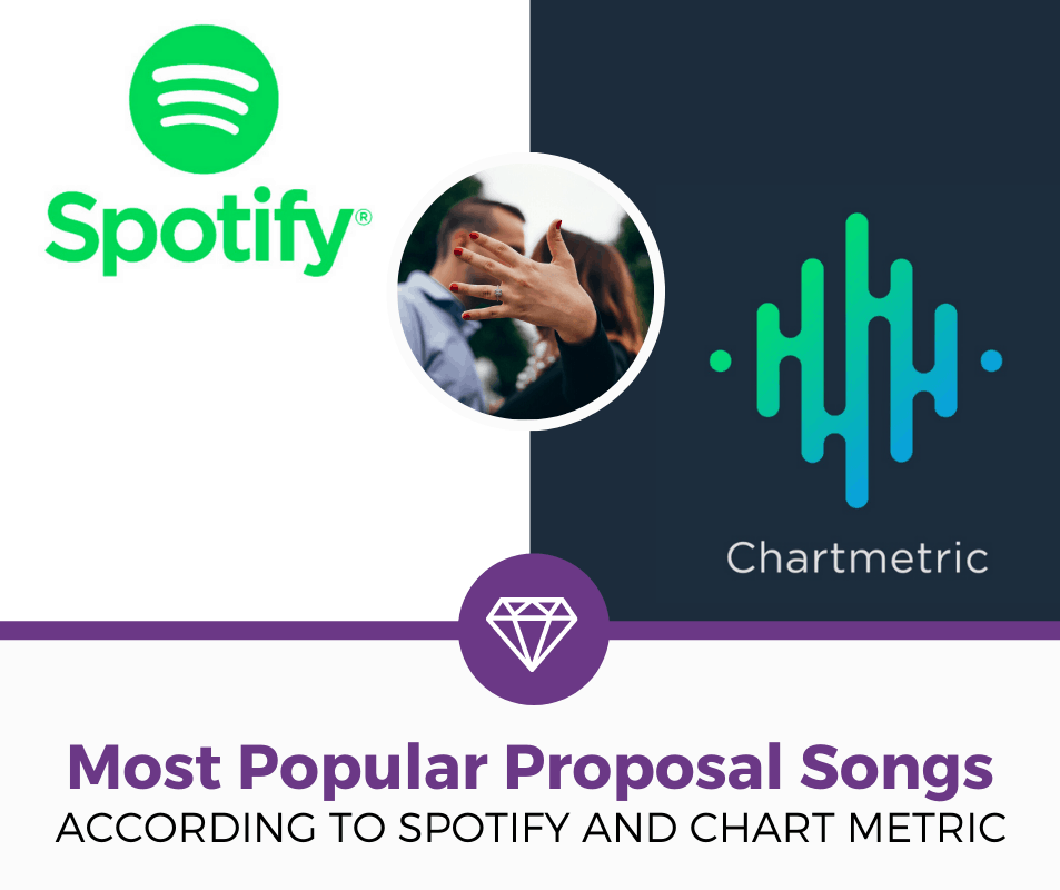 most popular proposal songs
