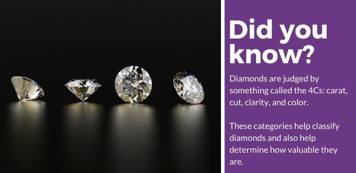 best online diamond stores