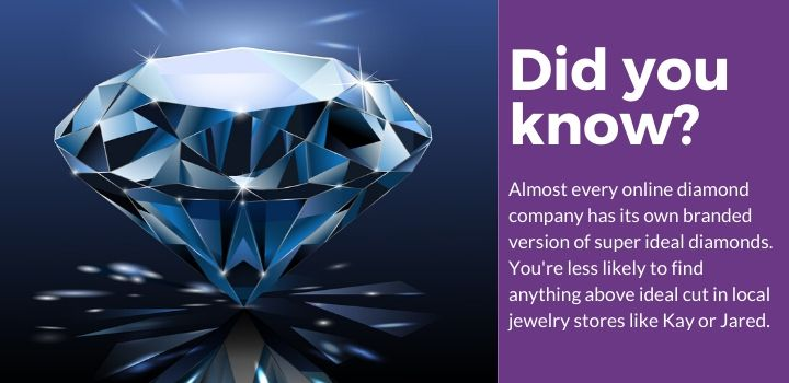 Super Ideal Cut Diamond Facts