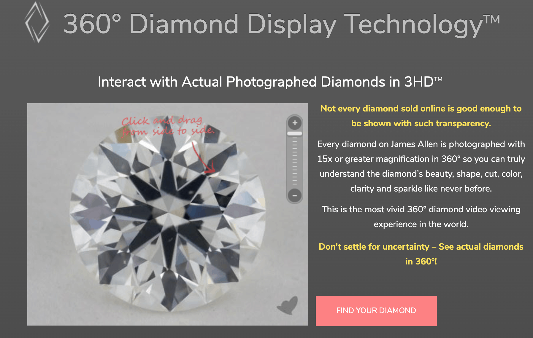360 diamond display technology