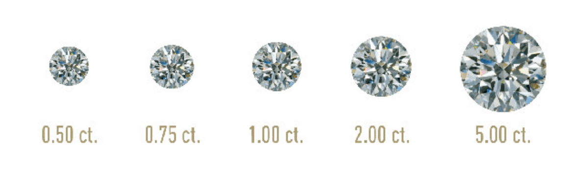 diamond carat weight types