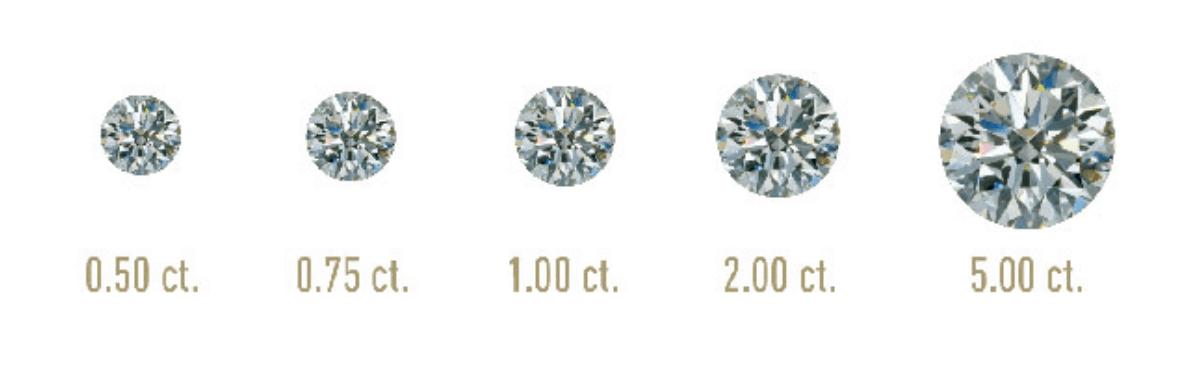diamond carat weight types