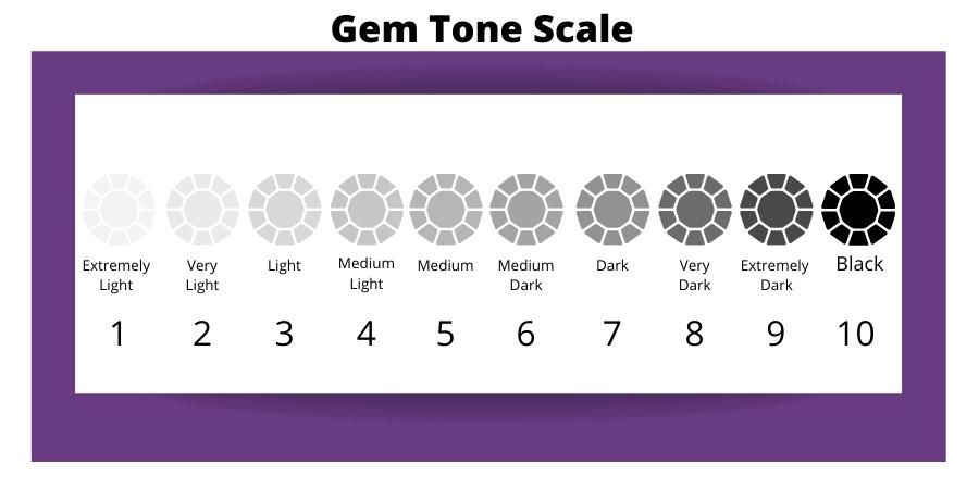 gem tone scale