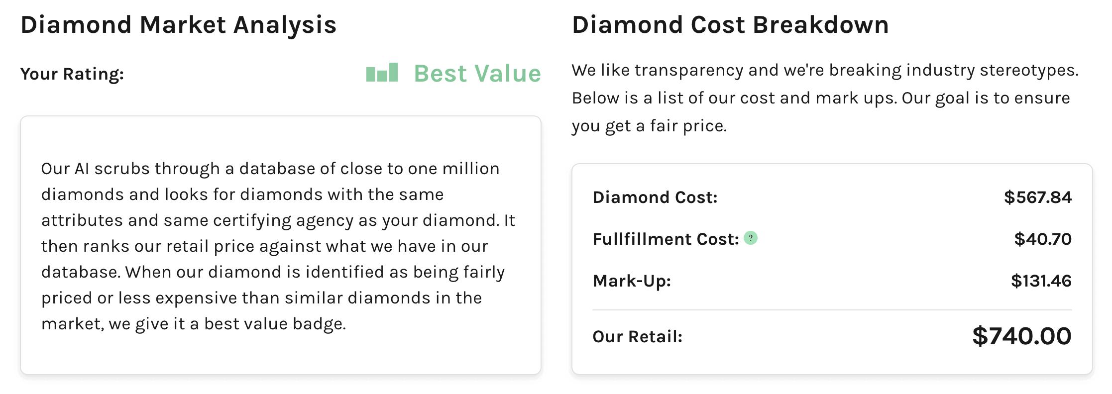 diamond marketing analysis