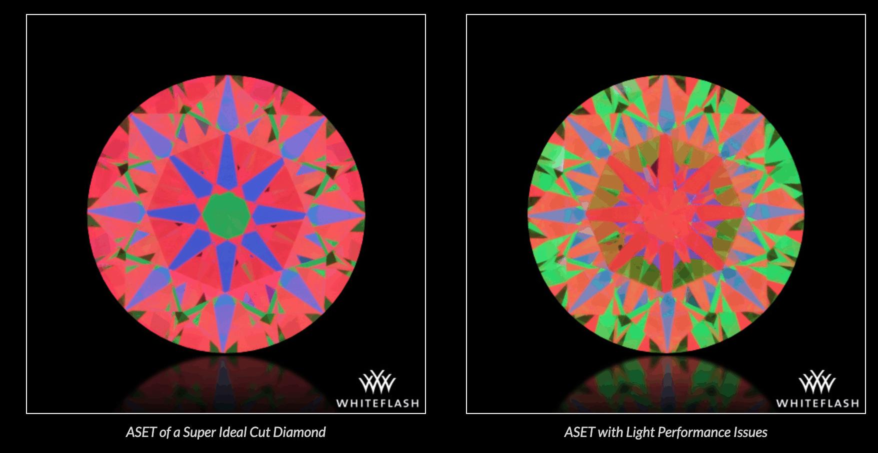 Whiteflash diamond ASET imaging