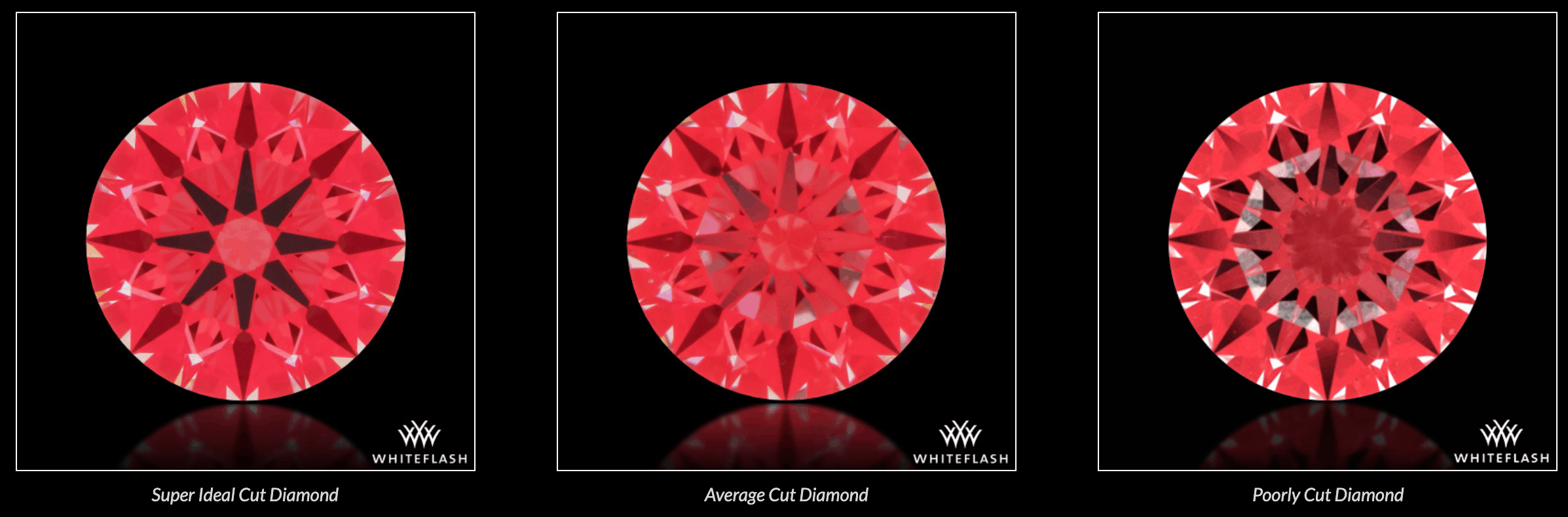 White Flash ideal cut diamonds