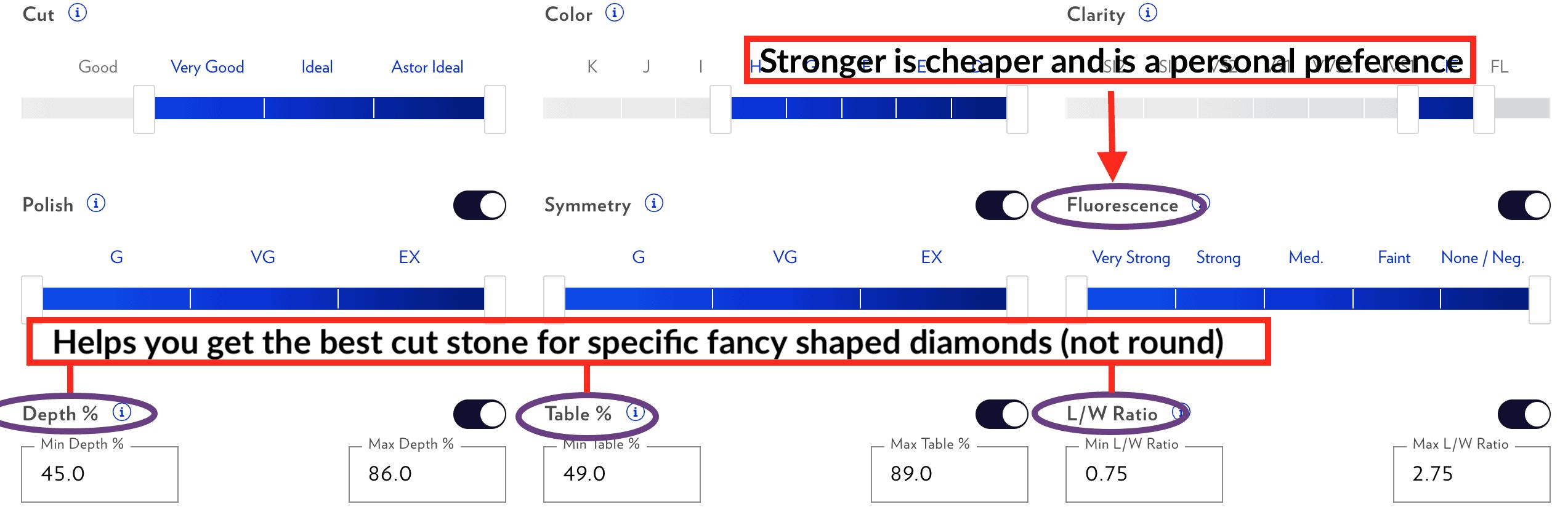 Blue Nile diamond filters