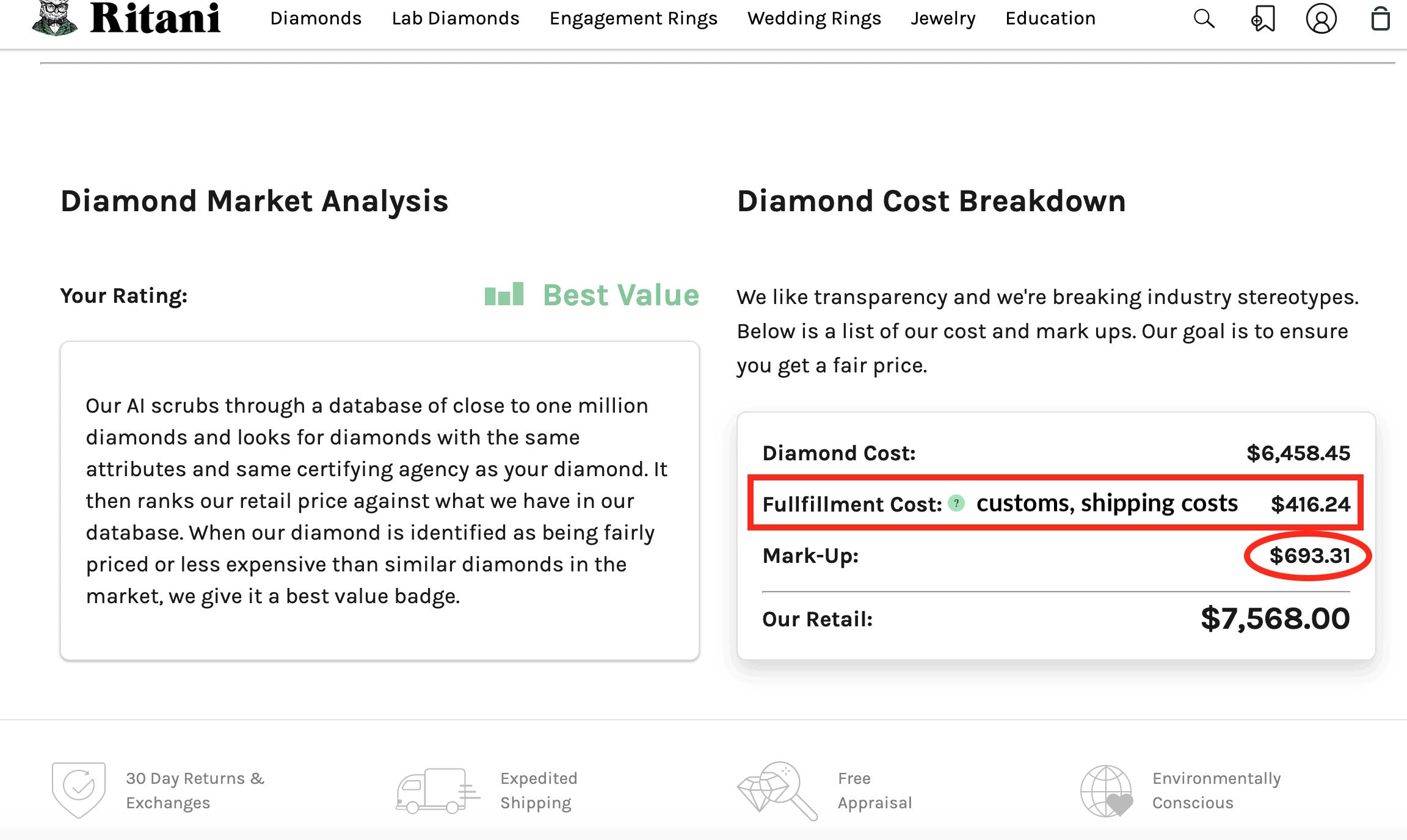 ritani market analysis