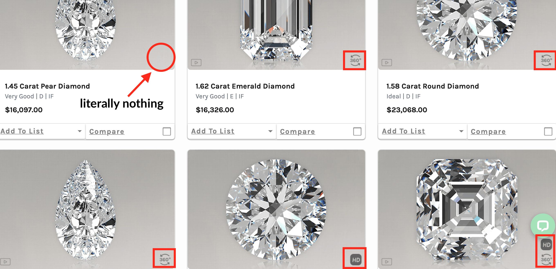 diamond 360˚ viewing