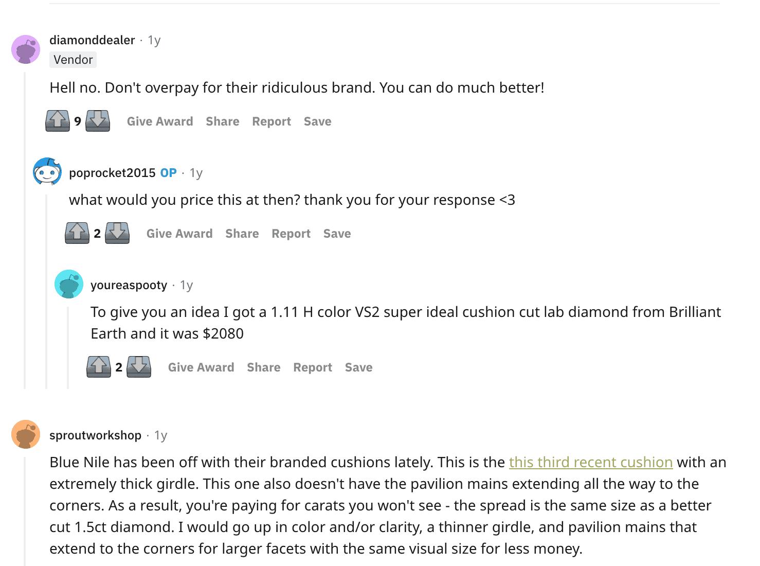 Reddit's post